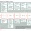 A website build and digital marketing framework